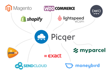 Picqer is easy to integrate with Magento, Shopify, WooCommerce, Lightspeed, by API, PostNL, SendCloud, Exact, Moneybird, MyParcel and more